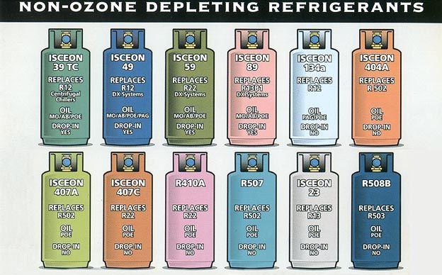 fluide-frigorigene-r-22-reglementation-environnement