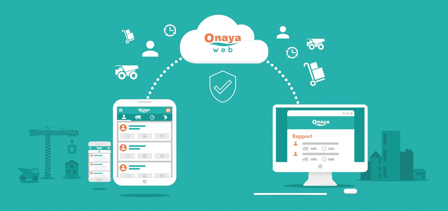 onaya-logiciel