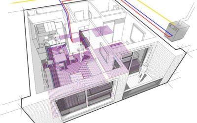 Chaudière gaz à condensation au sol : une solution durable et performante
