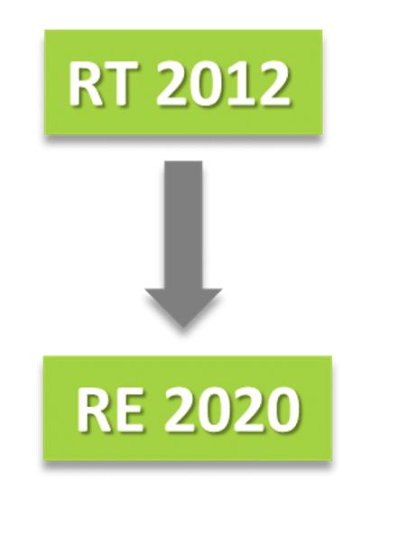 De la RT2012 à la RE2020