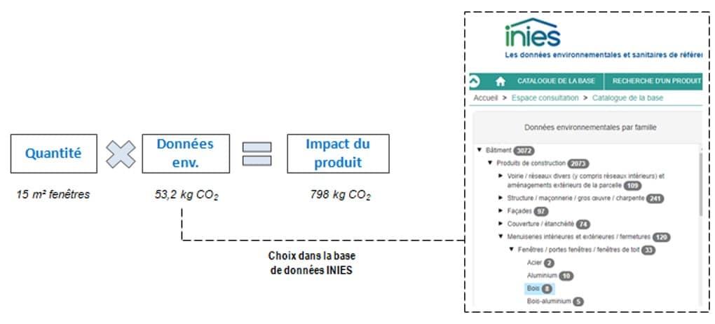 methode calcul carbone RE2020