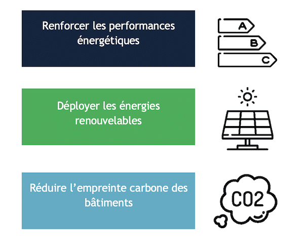 Vers une nouvelle réglementation des bâtiments neufs plus ambitieuse :  la RE2020